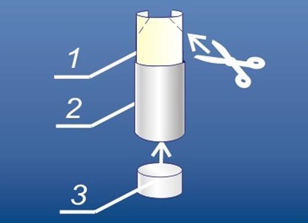 Mod de utilizare kit matrici cervicale transparente 2